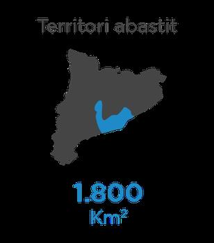 Territori abastit